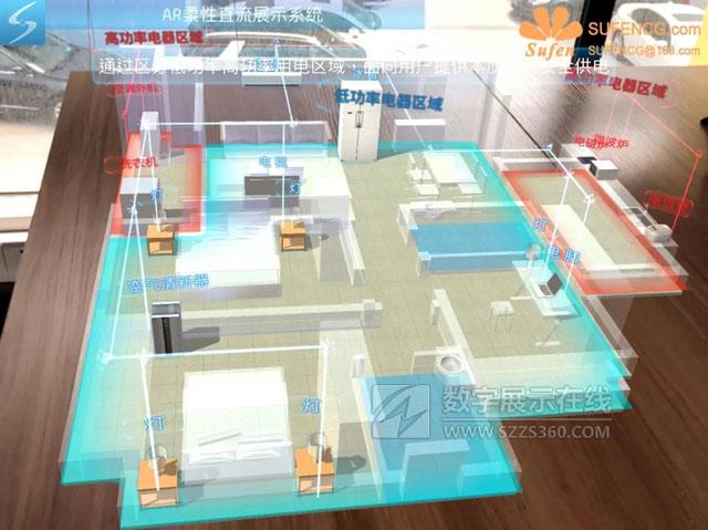 AR增强现实案例:增强现实――供电局柔性直流AR展示系统
