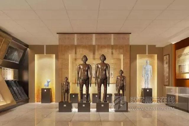 中国中医研究院中国针灸博物馆设计方案欣赏