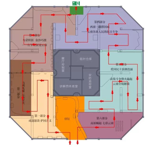 关于革命纪念馆展示设计研究分析