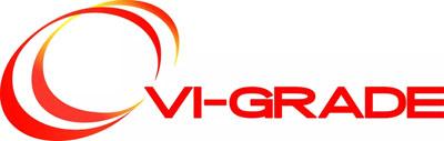 虚拟仿真案例:VI-grade|汽车动力学仿真技术之选