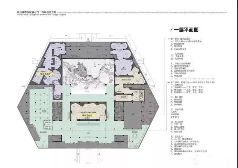 福州城市展览馆设计——城市回响 和谐壮美诗