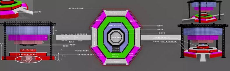 案例|TFBOYS六周年演唱会舞美设计