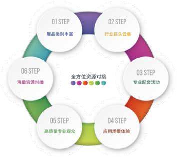 CISE2020 中国(南京)国际智慧节能博览会