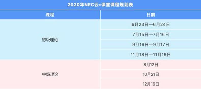 """不负韶华砥砺前行,NEC打造放映行业""""黄埔军校"""""""