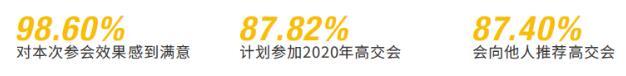 """欢迎参加""""中国科技第一展""""——第二十二届中国国际高新技术成果交易会"""