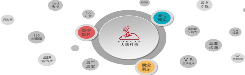 北京大观视觉科技有限公司